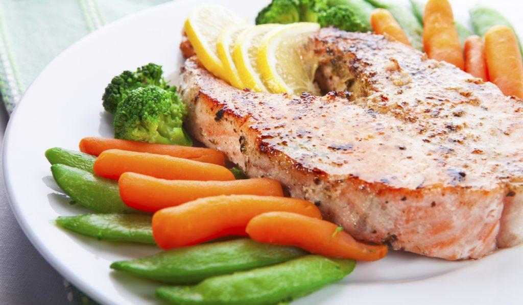 Протеиновая диета Минус 10 кг