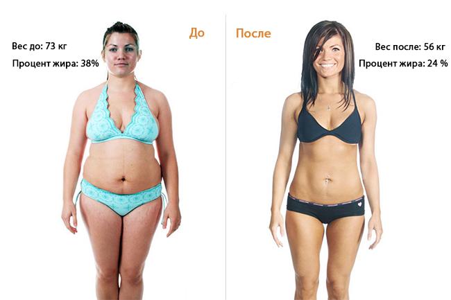 продукты для похудения дюкана информация