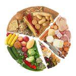 Как правильно выйти из диеты