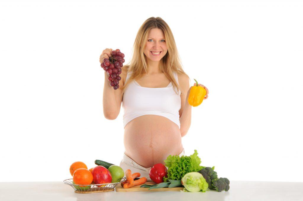 Система минус 60 при беременности