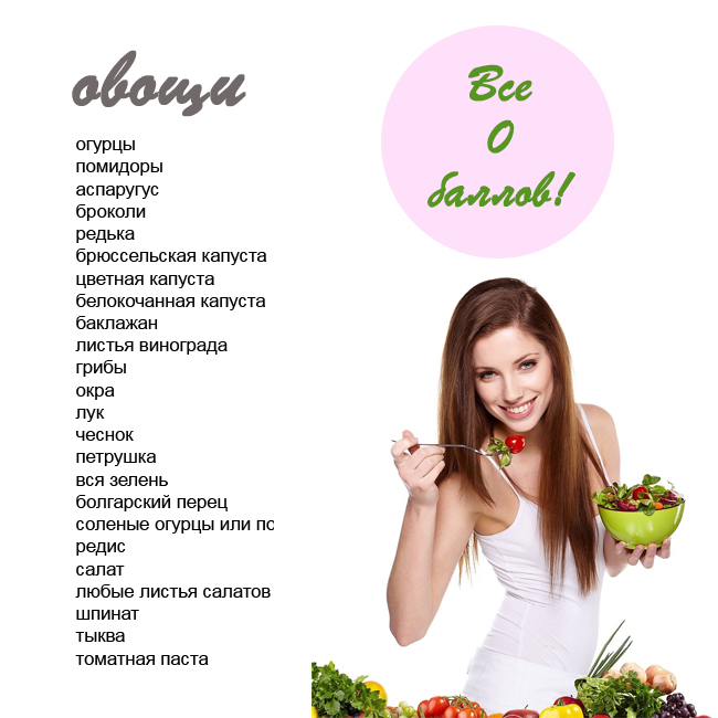 Таблица овощей